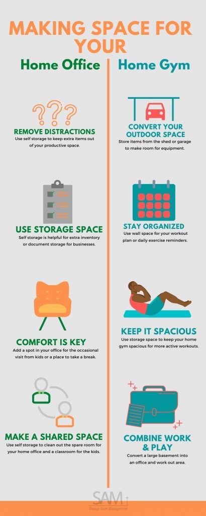 Home Gym & Home Office Tips