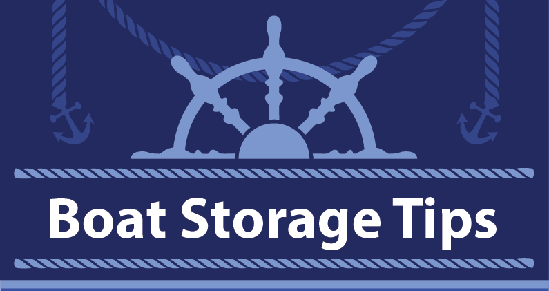 Wilmington NC boat storage