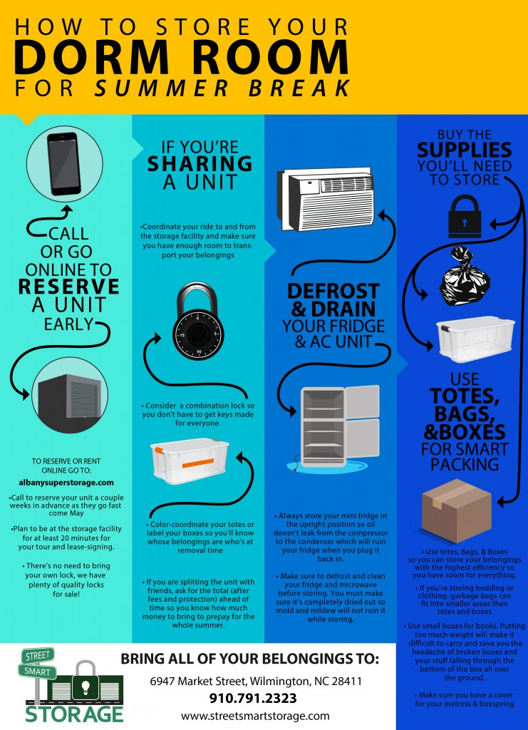 How To Store Your Dorm Room Wilmington Nc Summer Self